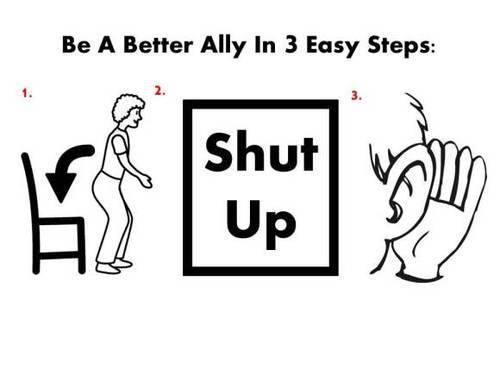 "Drawing labeled ""Be A Better Ally in 3 Easy Steps"" from SJWiki"